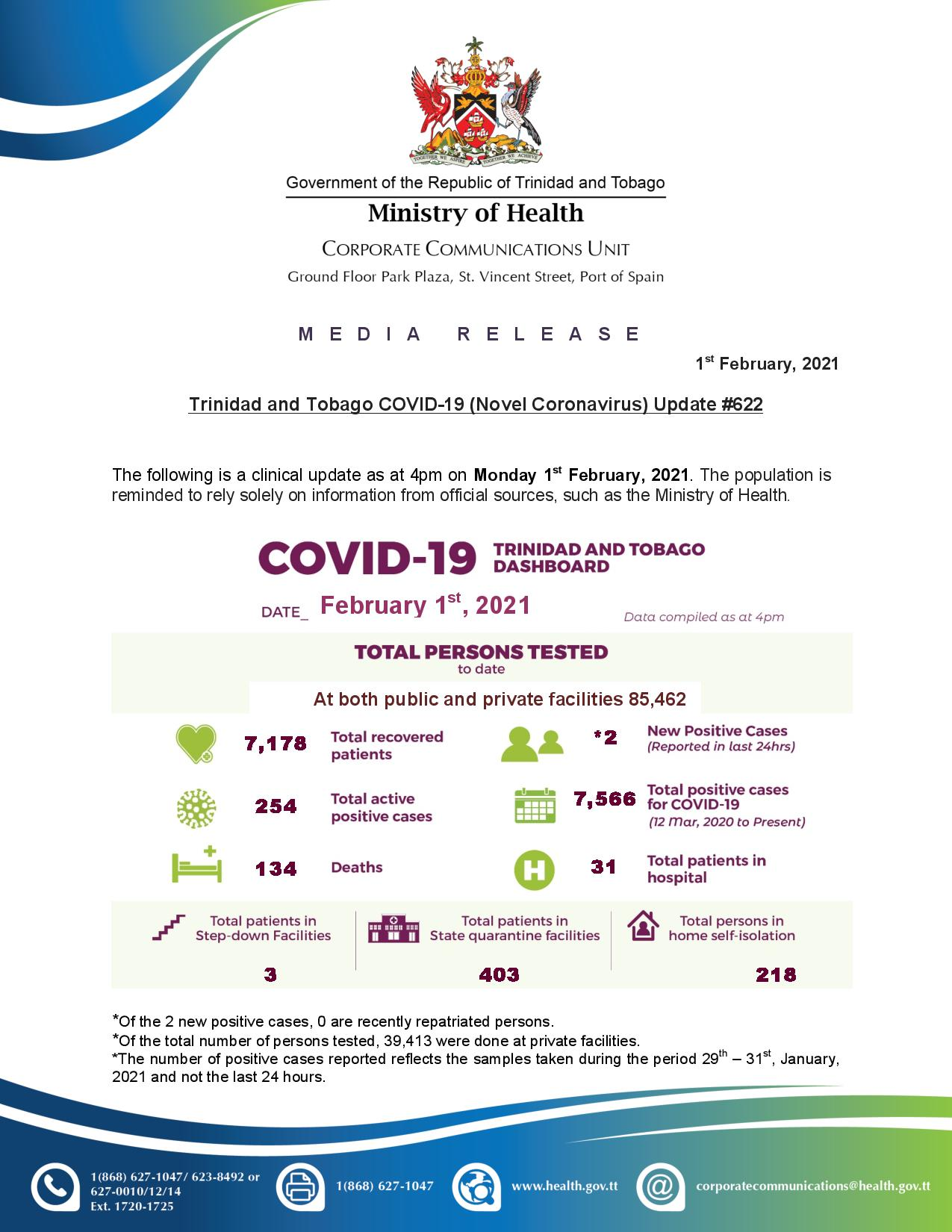 COVID-19 UPDATE - Monday 1st February 2021