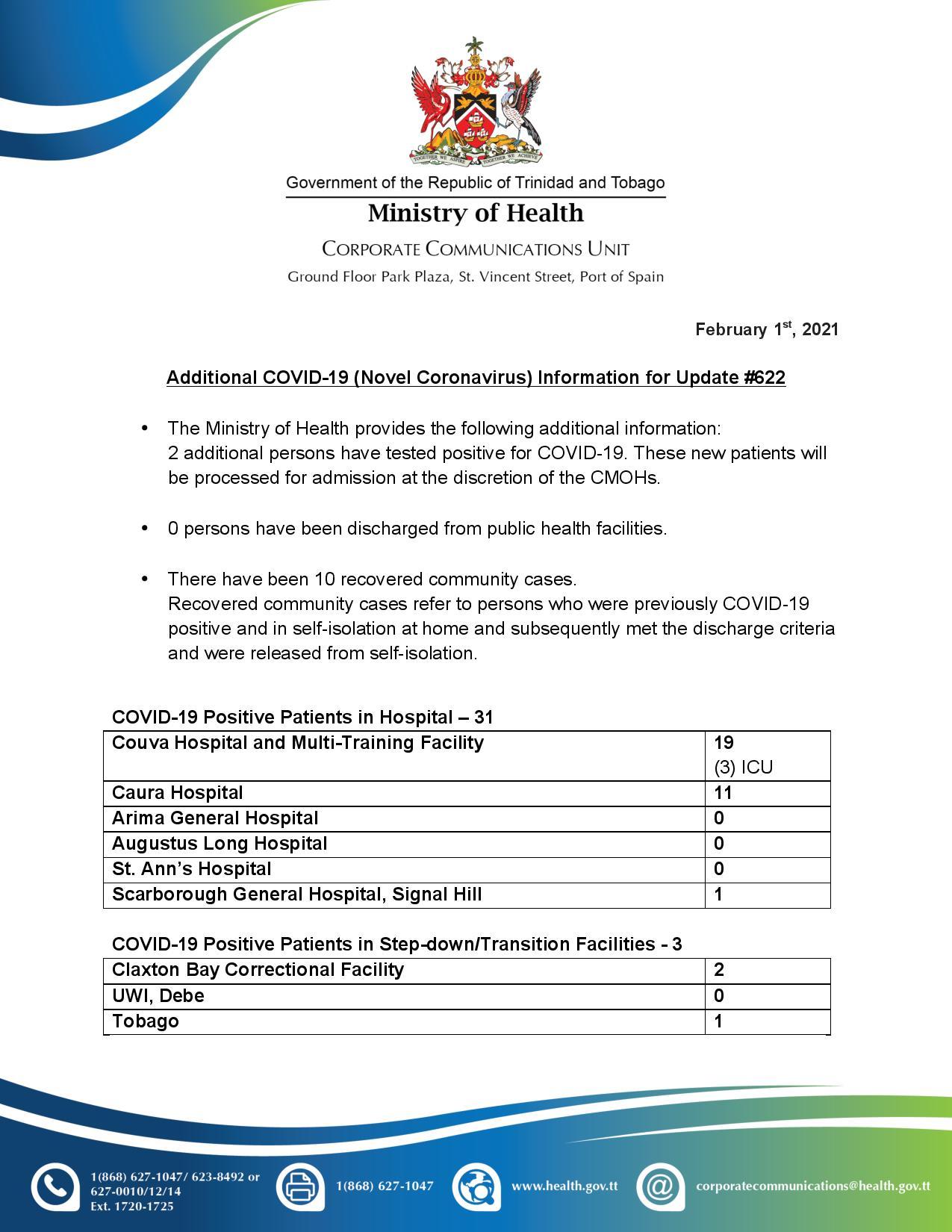 COVID-19 UPDATE - Monday 1st February 2021 Additional